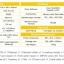 เครื่องพิมพ์ 3 มิติ Anycubics Chiron 3D Printer (Pre-order 3 สัปดาห์) thumbnail 14