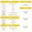 เครื่องพิมพ์ 3 มิติ Anycubics Chiron 3D Printer (Pre-order 3 สัปดาห์) thumbnail 3