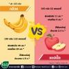 กล้วยหอม VS แอปเปิ้ล ใครให้พลังงานมากกว่ากัน