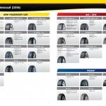 ยางมาตรฐานติดรถยนต์ / OEM / DUNLOP