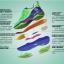 รองเท้าแบดมินตันรุ่น 3598 thumbnail 5