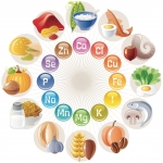 อาหารเสริมและอาหารให้พลังงาน