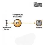 Temperature Sensors, Transmitters and Assemblies