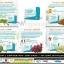 TAAP แท็พ ควบคุมเบาหวาน น้ำตาลในเลือด ความดัน คอเลสเตอรอล thumbnail 5
