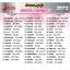 MP3 50 เพลง ชุดเพลงหวานพันดาว thumbnail 2