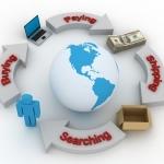 5 เทคนิคง่ายๆ ทำเว็บ E-Commerce ติด Search Engine