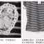 เสื้อแฟชั่นเกาหลี คลาสสิคกับเสื้อลายขวาง เพิ่มเสน่ห์ให้กับชุดด้วยเย็บคอและปกแบบตุ๊กตา thumbnail 7