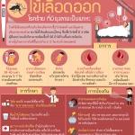 ไข้เลือดออกระบาดหนัก พบปี 2558 ป่วยนับแสน เสียชีวิต 102 ราย