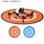 PGYTECH 110CM Fast-fold landing pad thumbnail 1