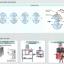 1x OF05ZAT High-precision Gear Flow Sensor meter For Water Oil Kerosene high density Liquid G1/2'' thumbnail 3