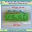 100x Resistor 500 Ohm 1/4 Watt 1% Metal film Resistor (100pcs per lot) thumbnail 1