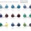 เพชรCZ 6A ทรงกลม มีทุกสี (ROUND ALL Color) - Size 1.00mm - 1แพ็ค - 1000เม็ด thumbnail 4